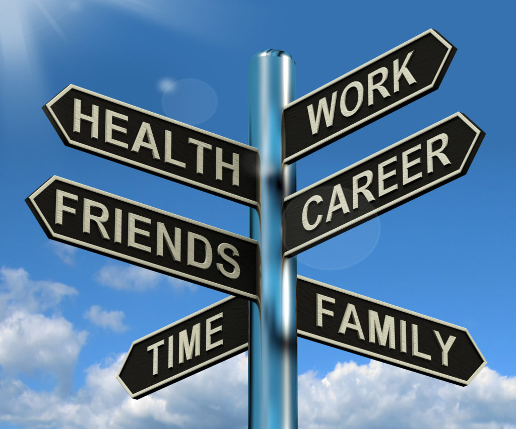 Signpost against blue sky divided into life sectors: health, work, friends, family, time, career.